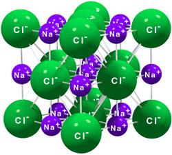 Schéma d'un crystal de NaCl