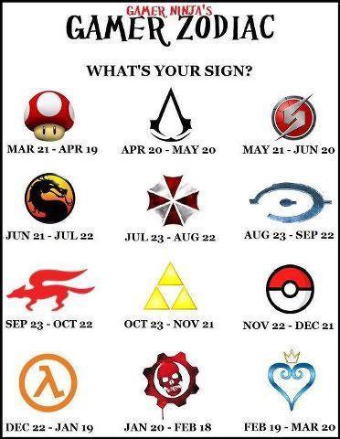 Zodiaque des Gamers
